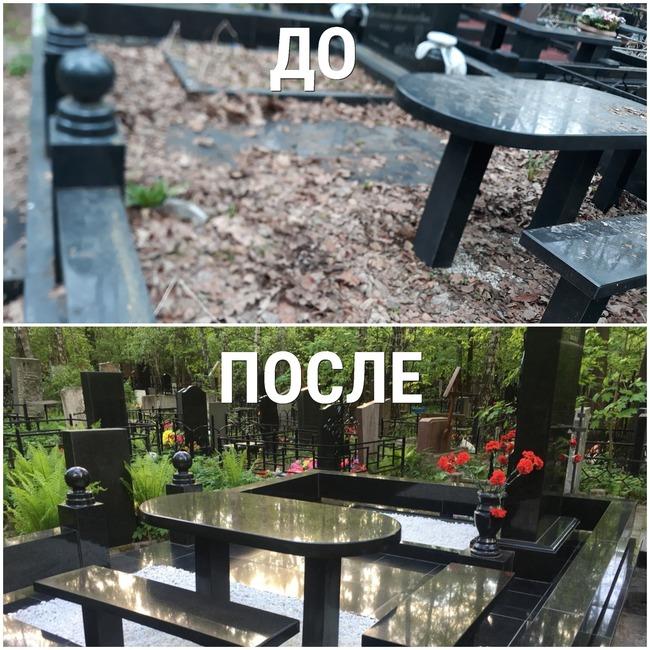 уход за могилой в Киеве